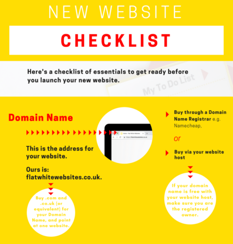 New Website Checklist graphic
