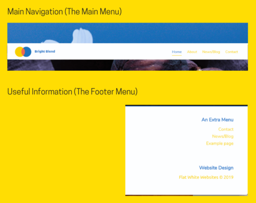 Main Navigation and Footer Navigation Infographic