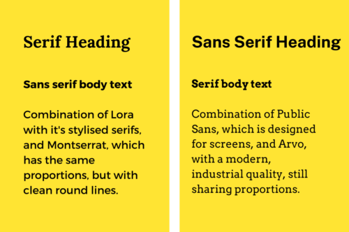 Examples of serif and sans serif website fonts